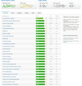 GTMetrix Website Performance image